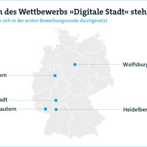 Wer wird die deutsche Modellstadt der digitalen Transformation?