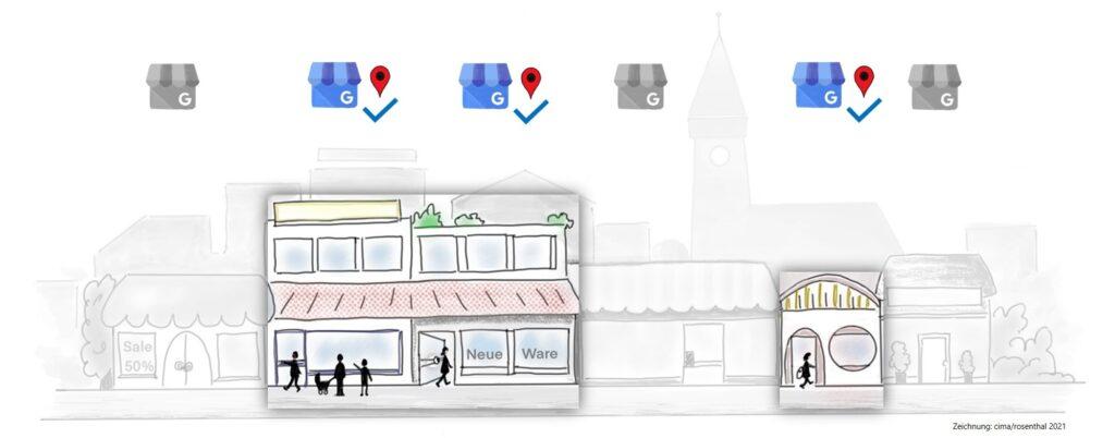 Online Präsenz Einzelhändler